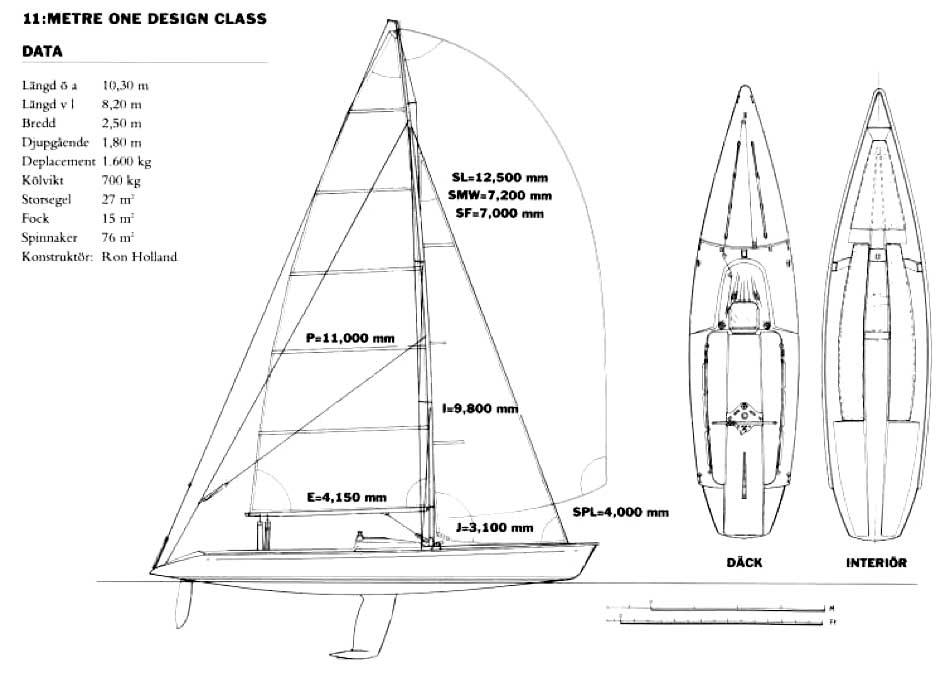 11.metre-one-design-class