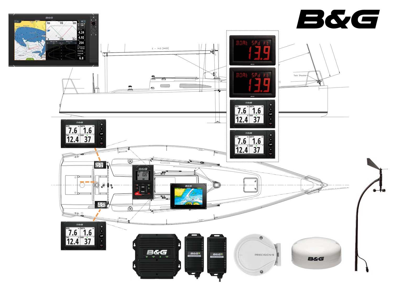 J/111 Blur³ moves to B&G H5000