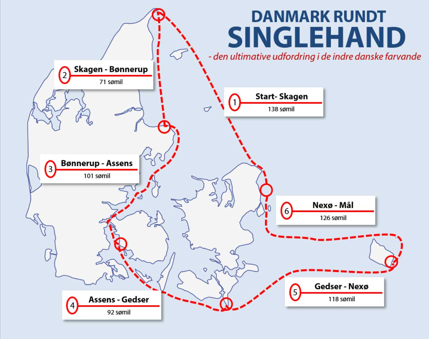 Danmark-Rundt-Singlehand-bana