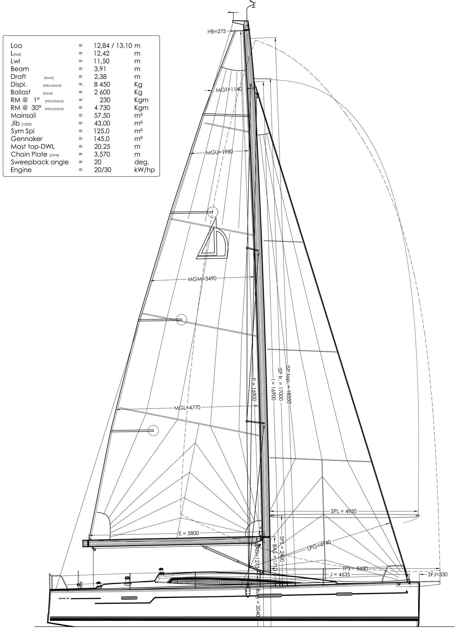 Dehler-42-Competition-segelplan