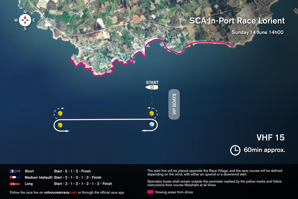 June, 2015. Lorient In-Port Racecourse graphic.