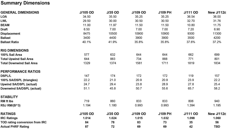 J112E-Comparison-Sheet