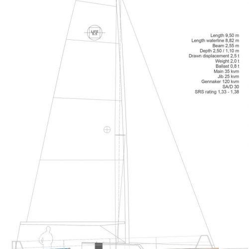 LIFE-9.5-sailplan