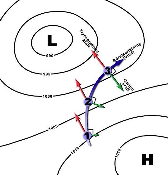 Meteorologi för seglare | vinden