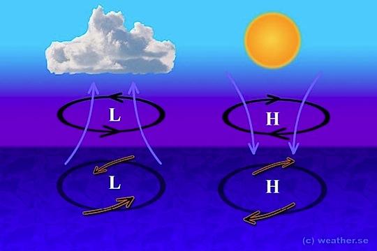 Meteorologi-1-3.jpg