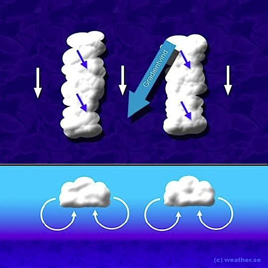Meteorologi-2-2.jpg