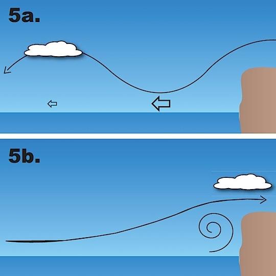 Meteorologi-4-5.jpg