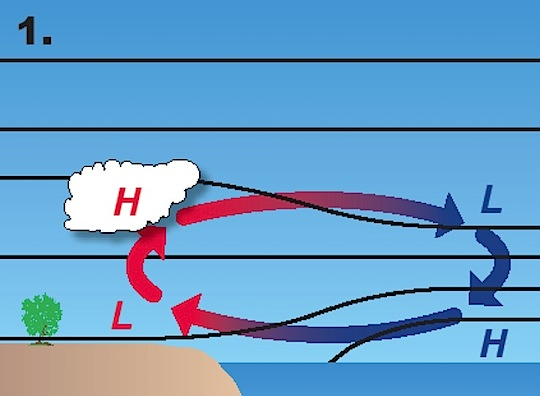 Meteorologi-6-1.jpg