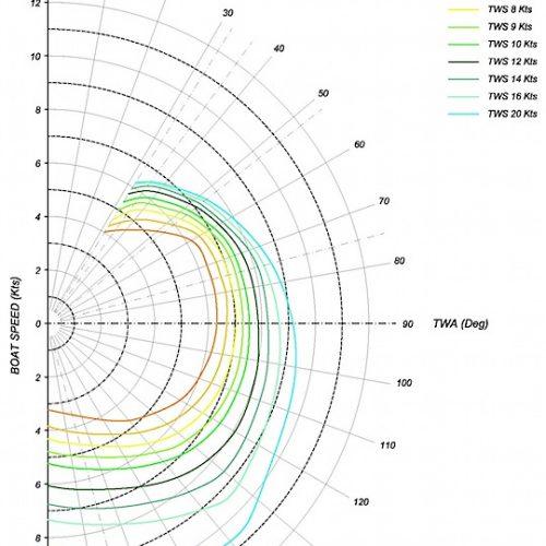 PolarGraphF30.jpg