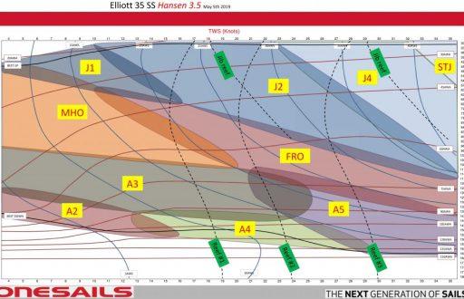 Sailchart-Elliott-35-SS-Hansen-3.5-May-5th-2019