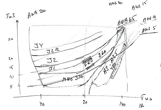 VO70-sailchart.jpg