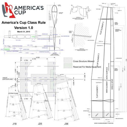 ac-new-class-rule