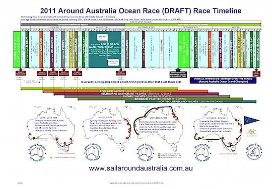aroundaustralia2011.jpg