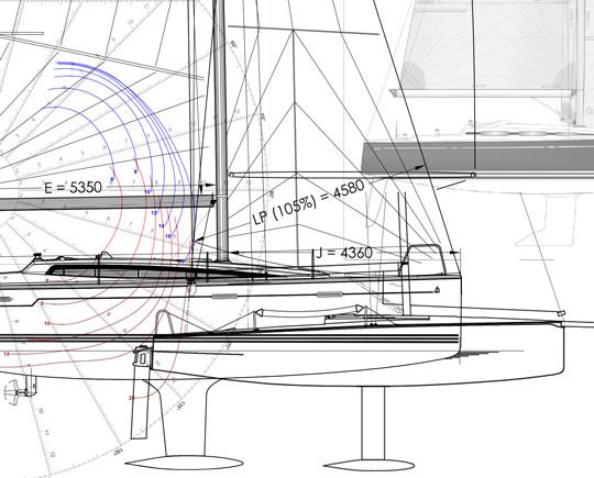 Frågor om yacht design?