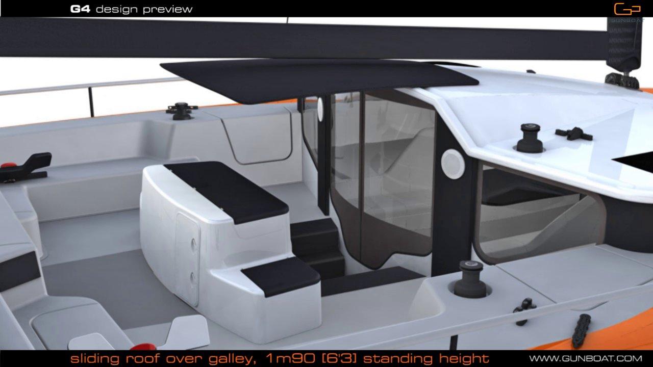 Gunboat G4   design preview
