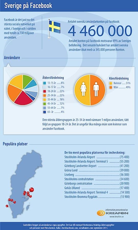 infografik_facebook_600.jpg