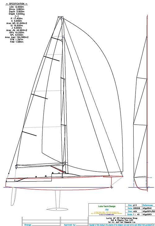 luctor_gp42_Sail_Plan.jpg