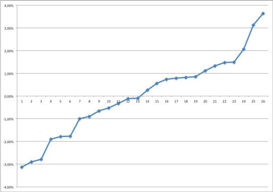 norlys-orcresults-charts
