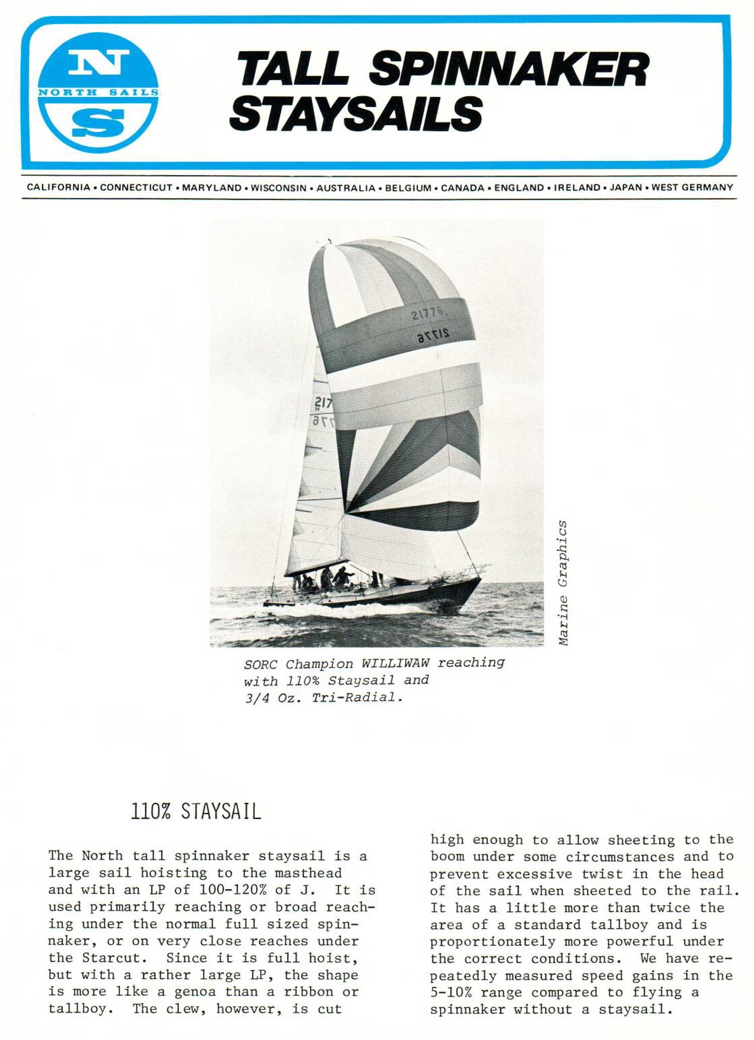north-sails-retro-01