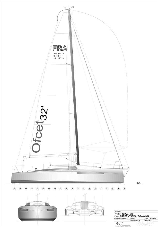 ofcet32_rigplan