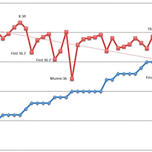 orcivslys-graf.png
