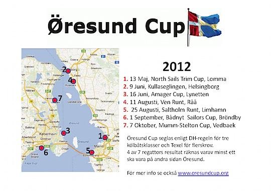 oresundcup2012.jpg