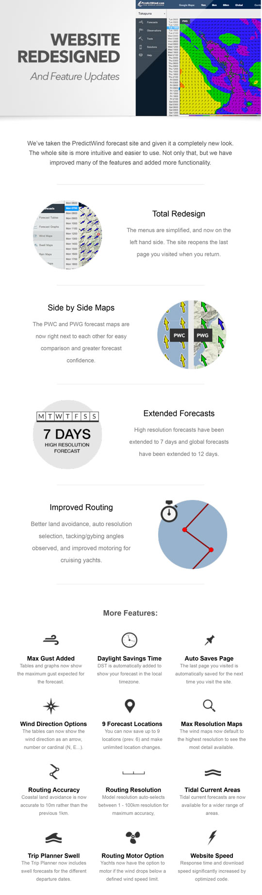Uppgraderad Predict Wind