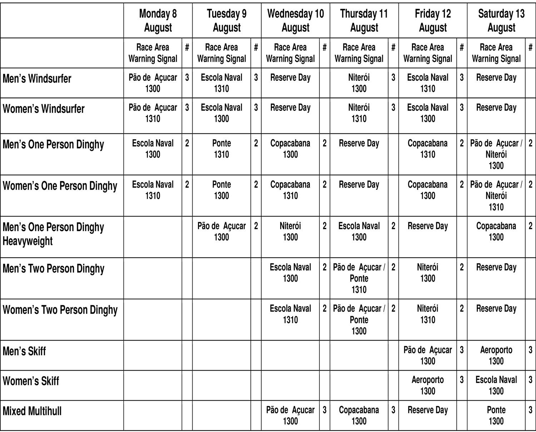 rio16-schedule1