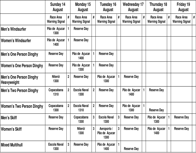 rio16-schedule2