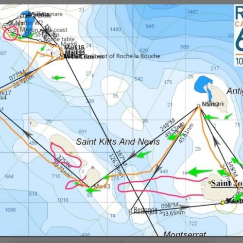RORC Caribbean 600 | preview