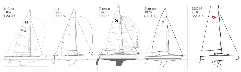seascape-24-comparison