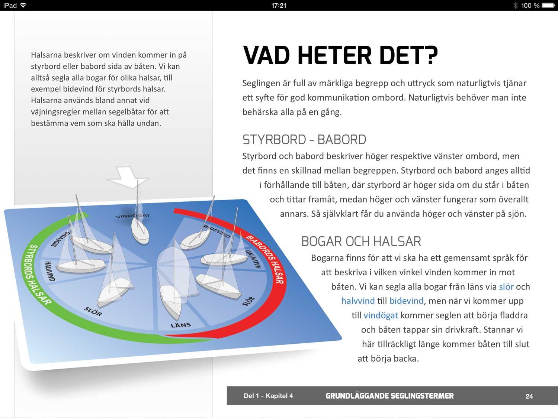 seglingshandboken-4-Vad-heter-det