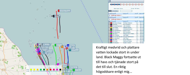 sr16_fe31r_track3