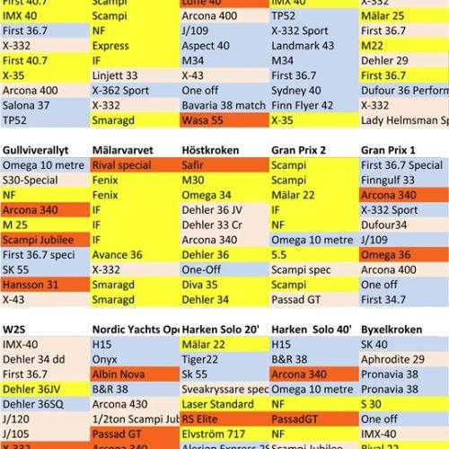 topp10-2012-tabell3
