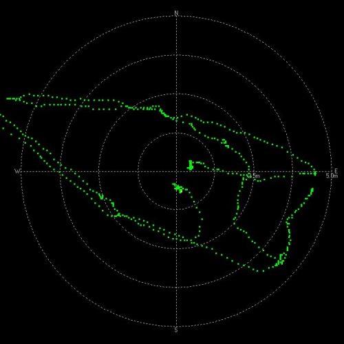 trackingdots