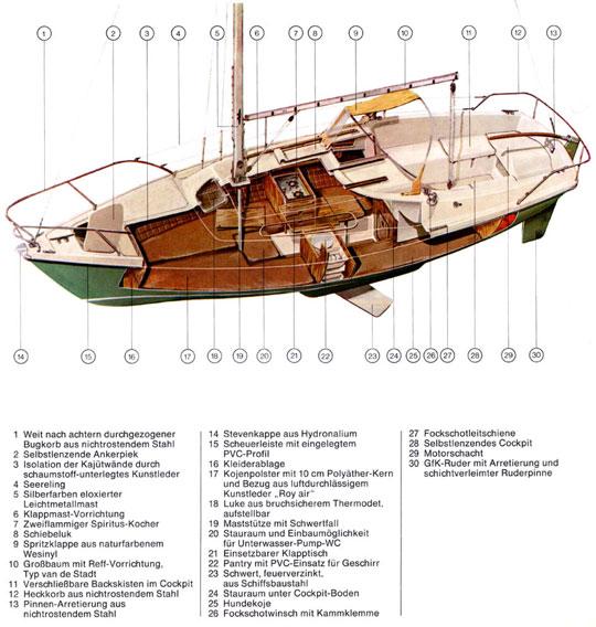 varianta65-Prospekt-12-blog