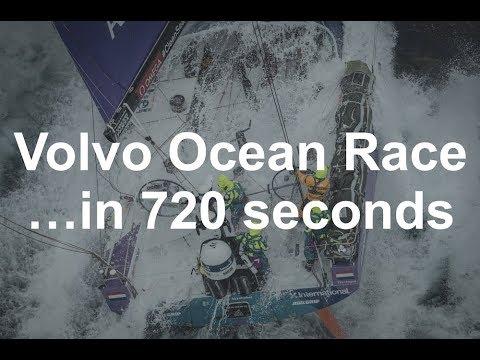 Volvo Ocean Race in 720 seconds