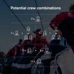 Mixade team i Volvo Ocean Race