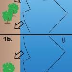 Meteorologi för seglare | lättvind