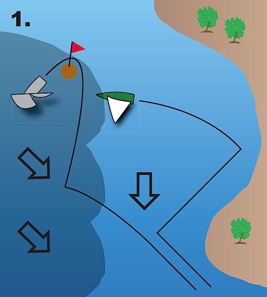 Meteorologi för seglare | Kiel