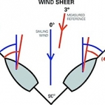 Wind Shear – Fact or Fiction?
