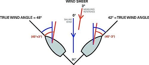 windsheer_img_0.jpg