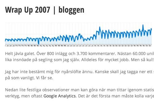 wrapupblog2007